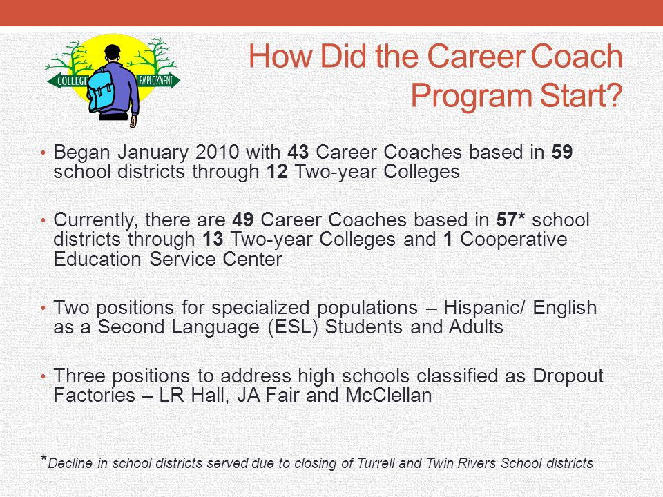 How Did the Career Coach Program Start.