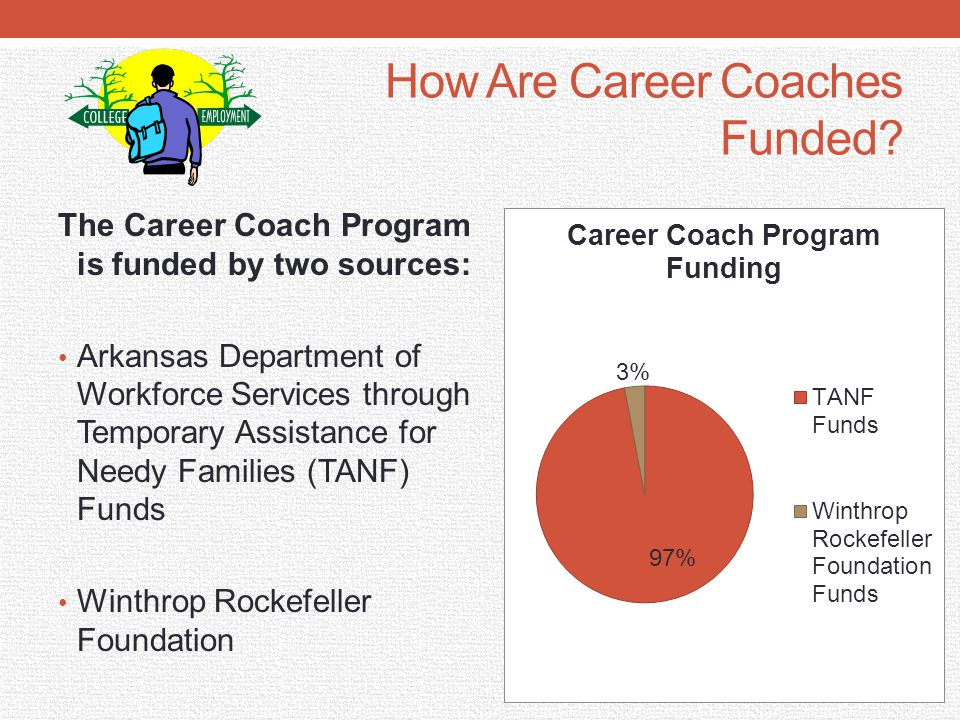 How Are Career Coaches Funded.