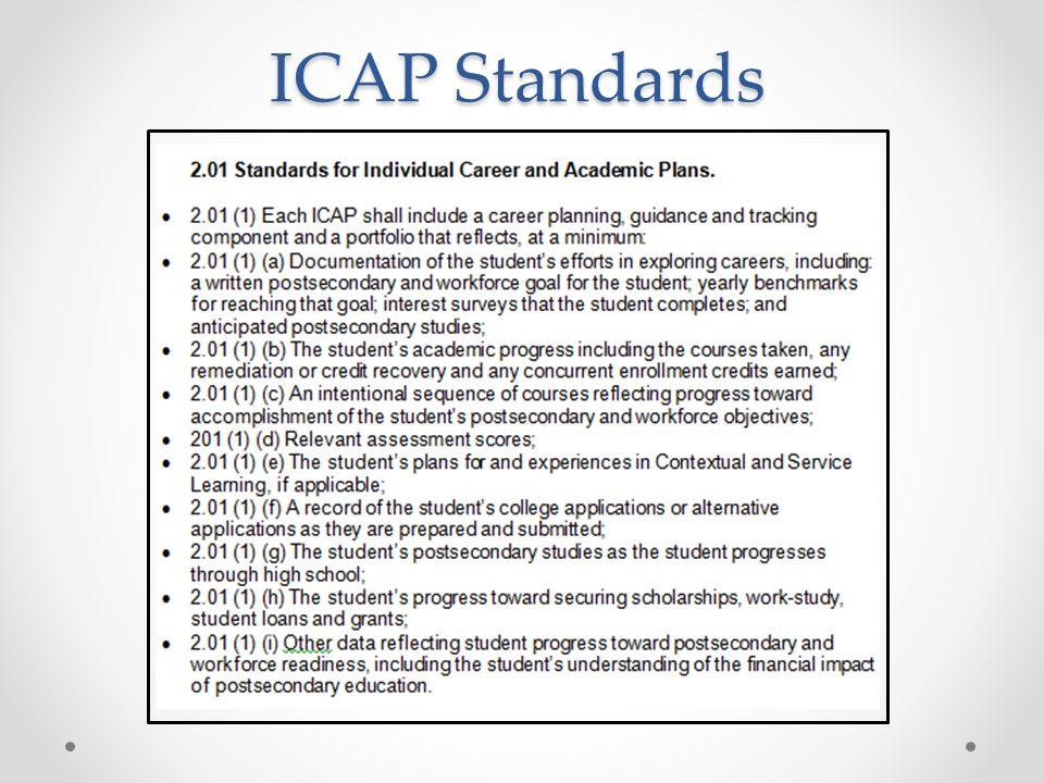 ICAP Standards
