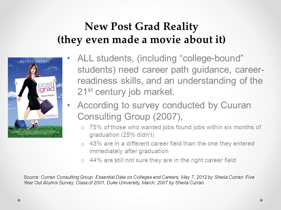 """ALL students, (including """"college-bound"""" students) need career path guidance, career- readiness skills, and an understanding of the 21 st century job"""