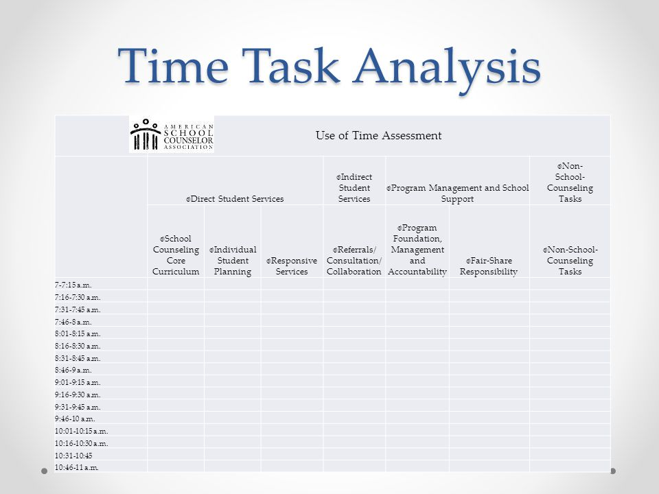 Time Task Analysis Use of Time Assessment Direct Student Services Indirect Student Services Program Management and School Support Non- School- Counsel