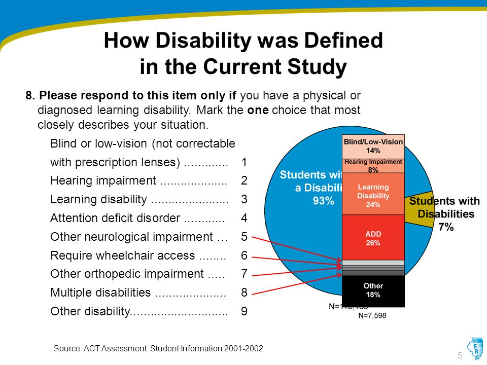 How Disability was Defined in the Current Study 8.