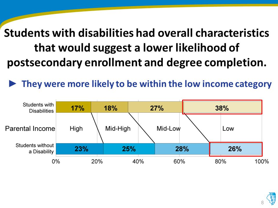 Disabilities Advisory Committee Major Goal: Disability Metrics – Subgroup on Longitudinal Data System: inclusion of students with disabilities (classification system for types of disabilities).