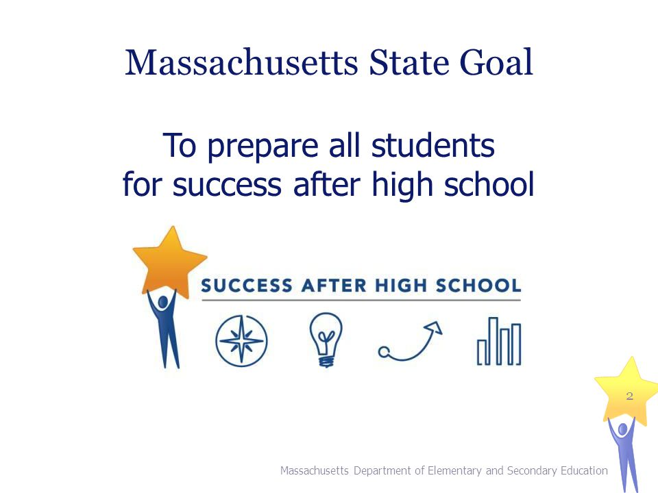 Massachusetts State Goal To prepare all students for success after high school Massachusetts Department of Elementary and Secondary Education 2