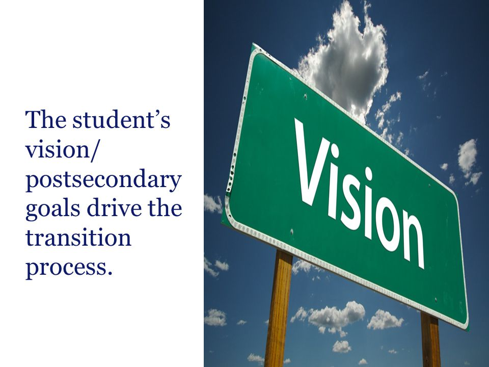 23 The student's vision/ postsecondary goals drive the transition process.