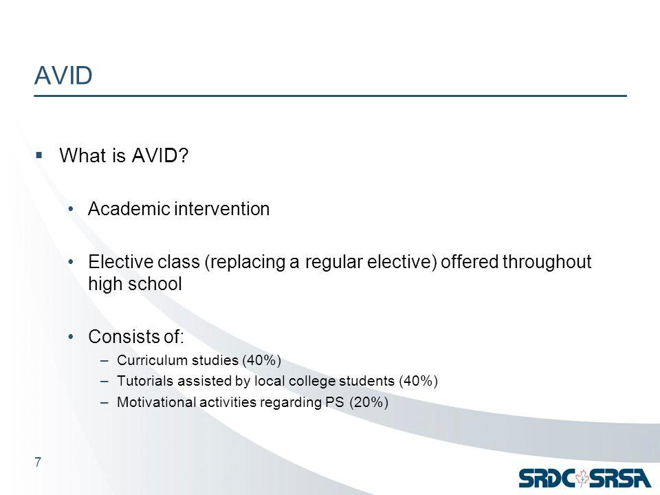 AVID  What is AVID.
