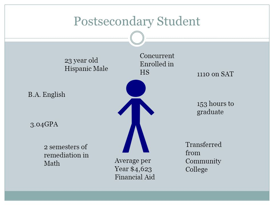 Postsecondary Student B.A.