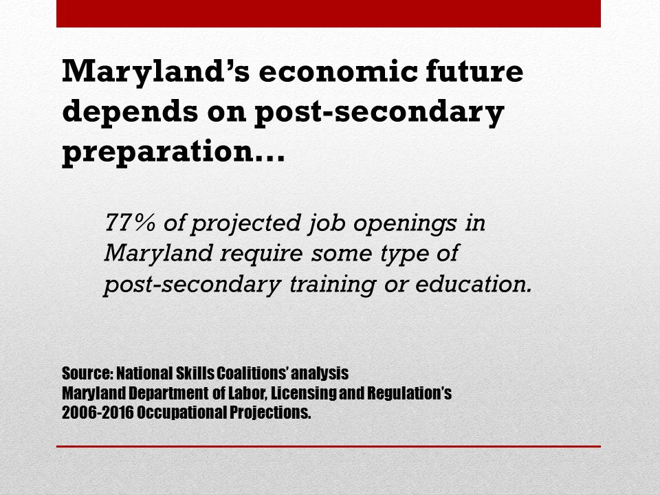 Source: National Skills Coalitions' analysis Maryland Department of Labor, Licensing and Regulation's 2006-2016 Occupational Projections. Maryland's e