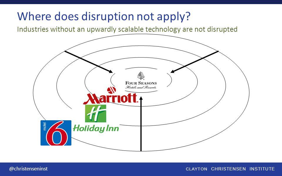 CLAYTON CHRISTENSEN INSTITUTE @christenseninst Where does disruption not apply.