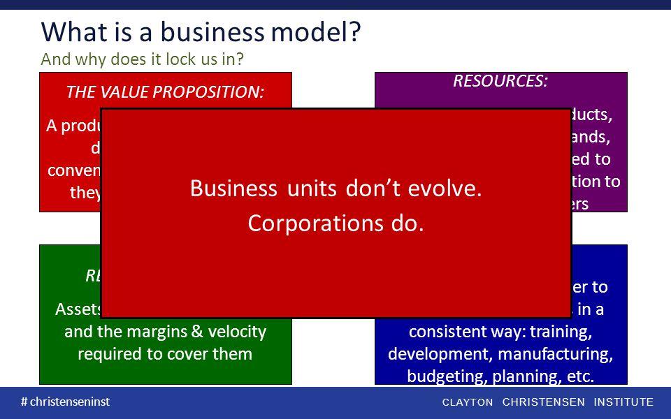 CLAYTON CHRISTENSEN INSTITUTE # christenseninst What is a business model.