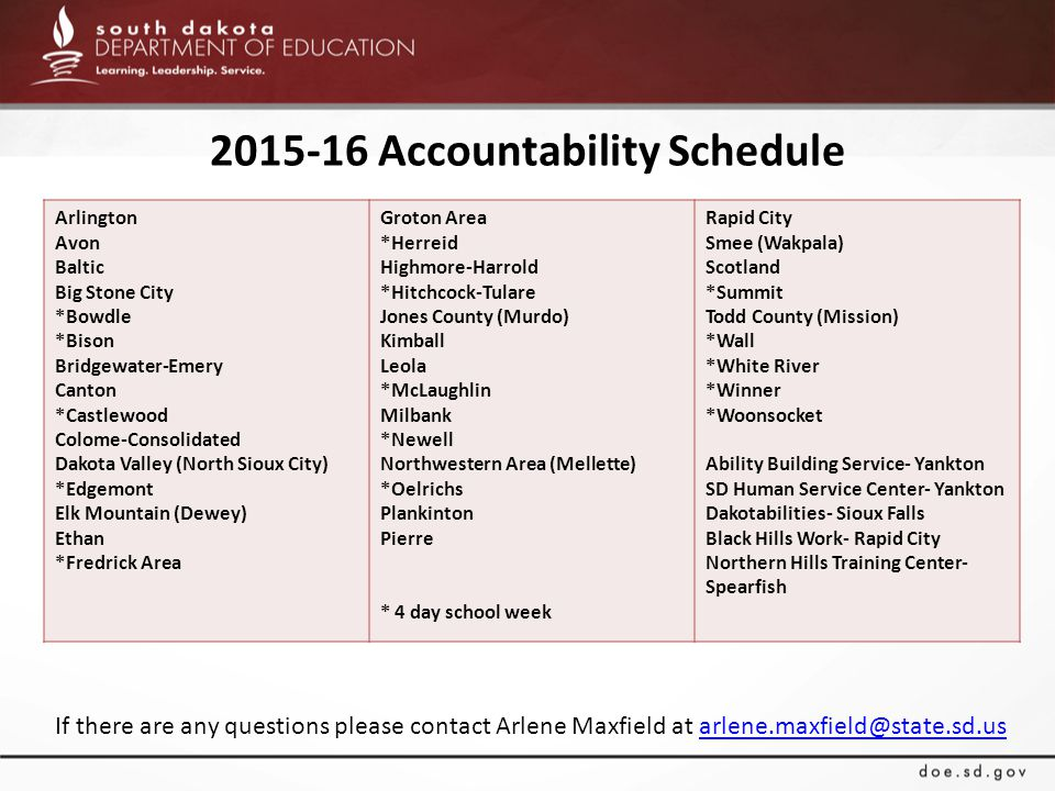 2015-16 Accountability Schedule Arlington Avon Baltic Big Stone City *Bowdle *Bison Bridgewater-Emery Canton *Castlewood Colome-Consolidated Dakota Va