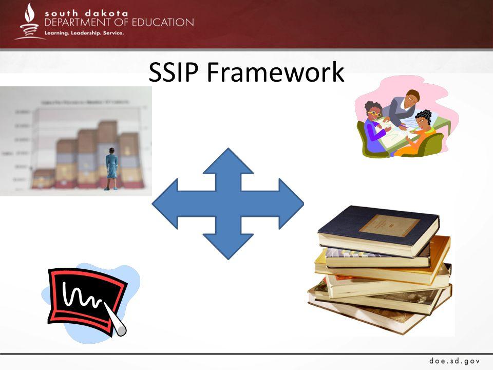SSIP Framework
