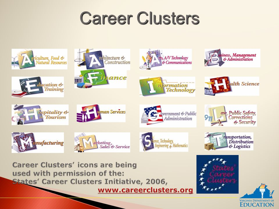 Career Clusters' icons are being used with permission of the: States' Career Clusters Initiative, 2006, www.careerclusters.org www.careerclusters.org Career Clusters