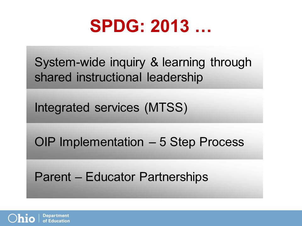 SPDG: 2013 … System-wide inquiry & learning through shared instructional leadership Integrated services (MTSS) OIP Implementation – 5 Step Process Par