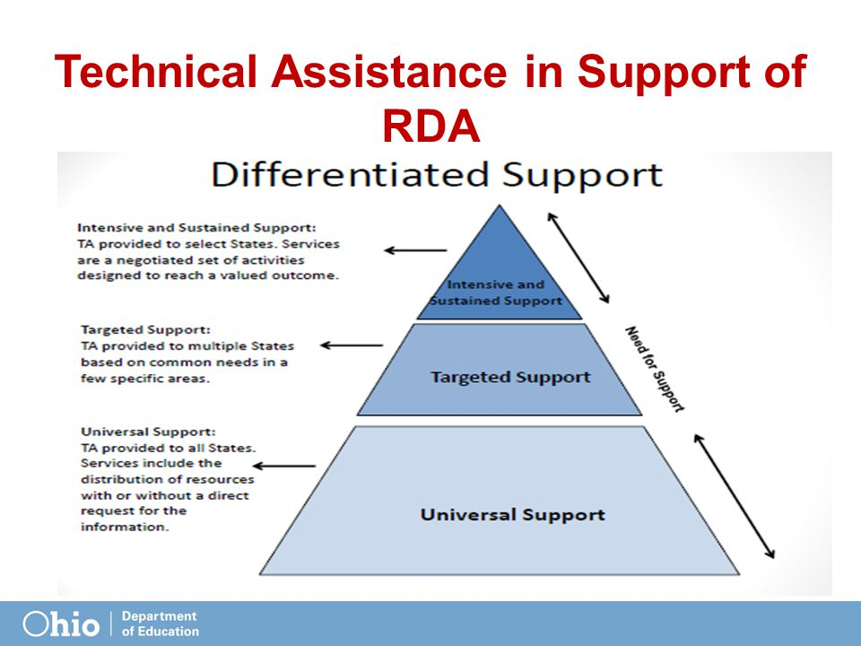 Technical Assistance in Support of RDA