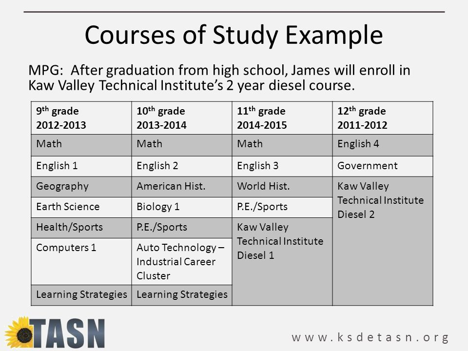 www.ksdetasn.org Courses of Study Example MPG: After graduation from high school, James will enroll in Kaw Valley Technical Institute's 2 year diesel