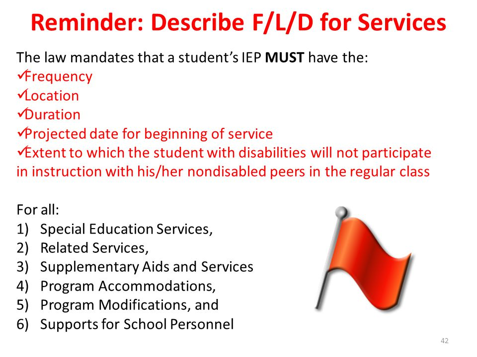 The law mandates that a student's IEP MUST have the: Frequency Location Duration Projected date for beginning of service Extent to which the student w