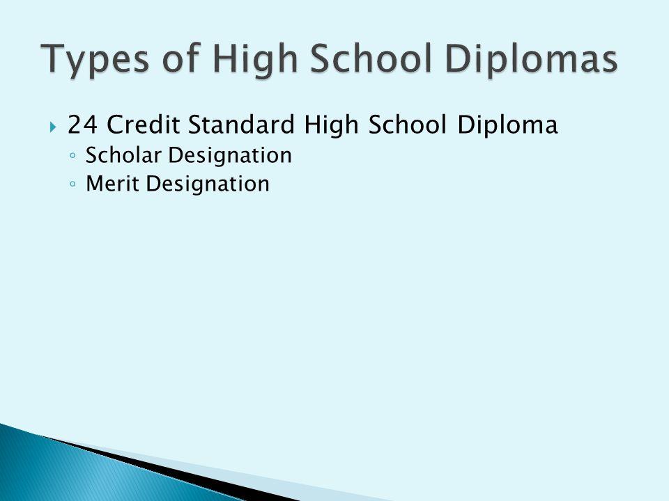  24 Credit Standard High School Diploma ◦ Scholar Designation ◦ Merit Designation