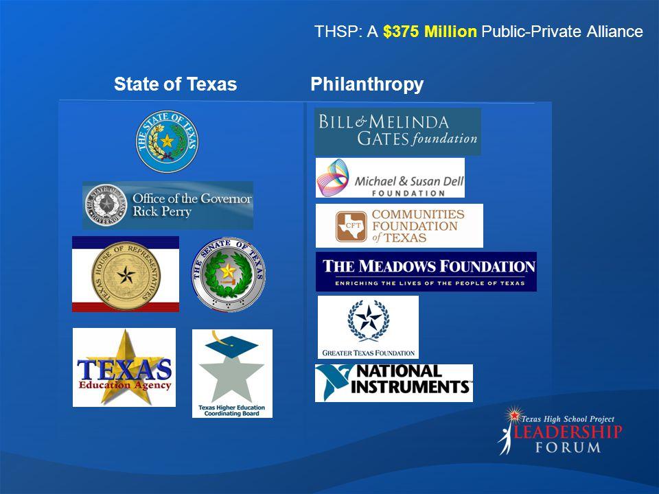 THSP: A $375 Million Public-Private Alliance PhilanthropyState of Texas