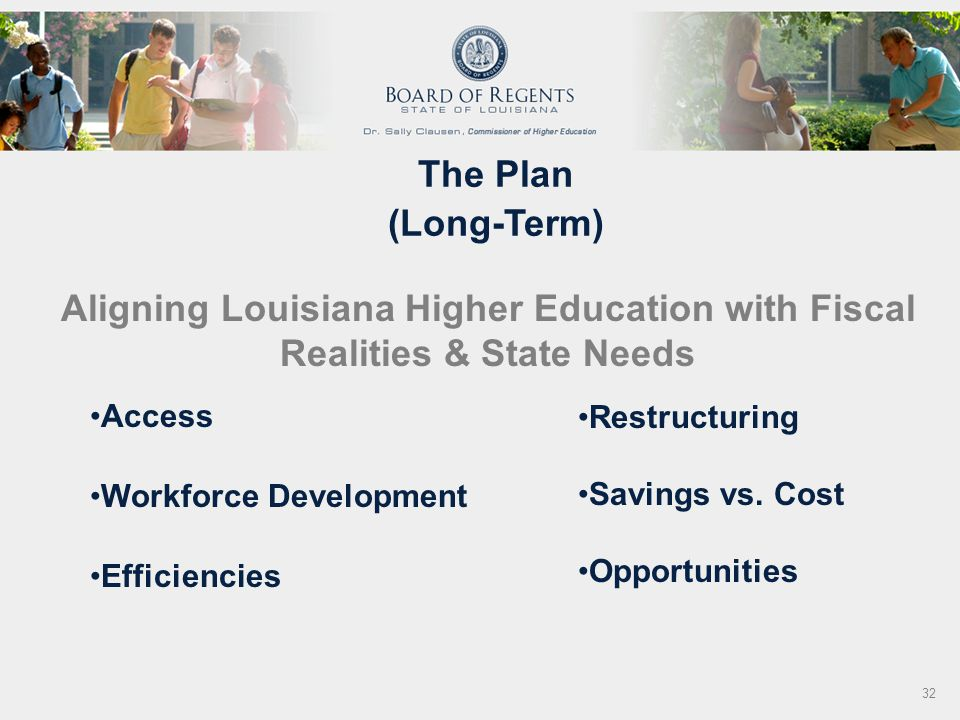 The Plan (Long-Term) Access Workforce Development Efficiencies Aligning Louisiana Higher Education with Fiscal Realities & State Needs Restructuring Savings vs.