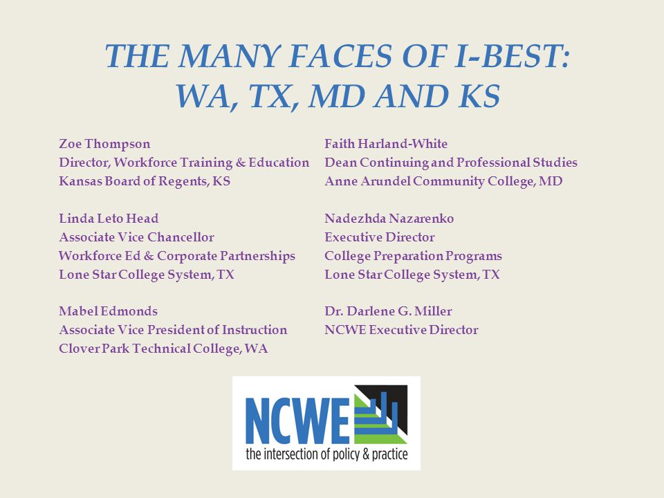 RESEARCH PROVEN SUCCESS I-BEST students were more likely than others to:  Continue into credit-bearing coursework I-BEST students were 90% likely to earn at least on college credit: non I-BEST were 67%  Earn a CTE certificate Chances of earning a CTE certificate was 55% for I-BEST and 15% for non I-BEST  Make point gains on the NRS 62% of I-BEST made point gains on the CASAS vs 45% of non I- BEST learners Educational Outcomes of I-BEST Washington State Community and Technical College System's Integrated Basic Education and Skills Training Program: Findings from a Multivariate Analysis ; Davis Jenkins, Matthew Zeidenberg and Gregory Kienzl, 2009