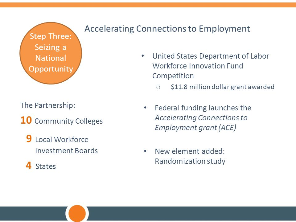 United States Department of Labor Workforce Innovation Fund Competition o $11.8 million dollar grant awarded Step Three: Seizing a National Opportunit