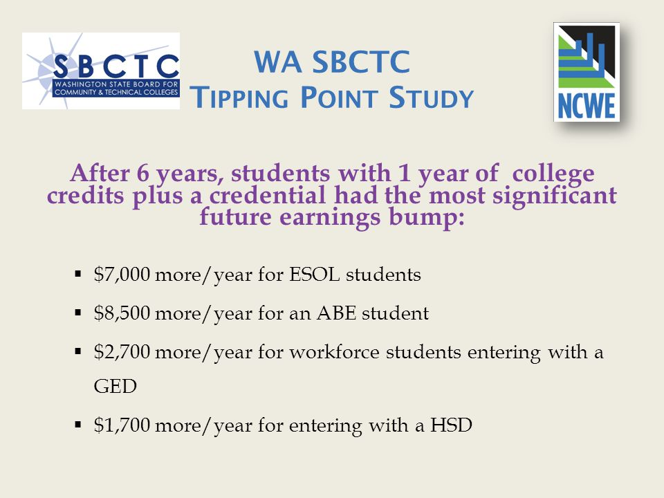 WA SBCTC T IPPING P OINT S TUDY After 6 years, students with 1 year of college credits plus a credential had the most significant future earnings bump