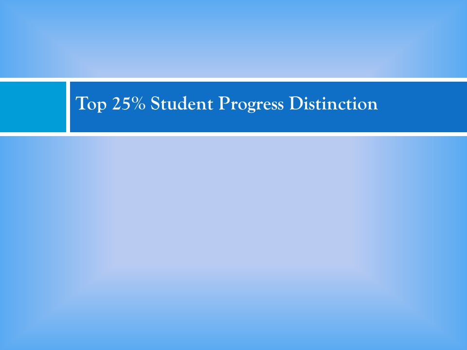 Top 25% Student Progress Distinction