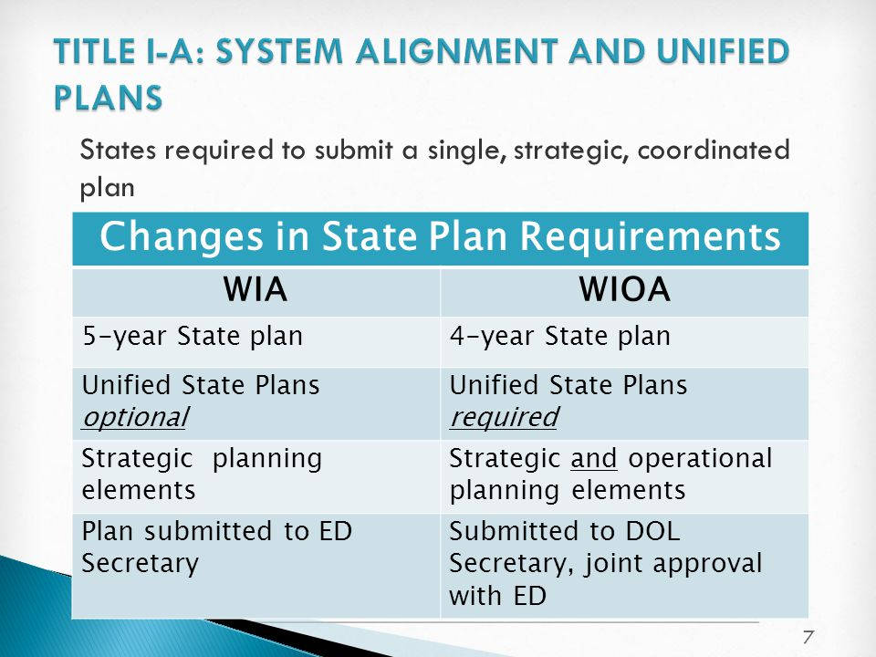 AEFLA Plan Elements Alignment of adult education content standards with ESEA State academic standards Funding of local activities using 13 considerations under AEFLA Use of funds for adult education and literacy activities Assess and improve quality of adult education providers 8