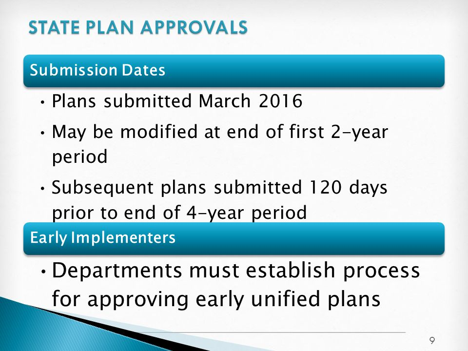 9 Submission Dates Plans submitted March 2016 May be modified at end of first 2-year period Subsequent plans submitted 120 days prior to end of 4-year
