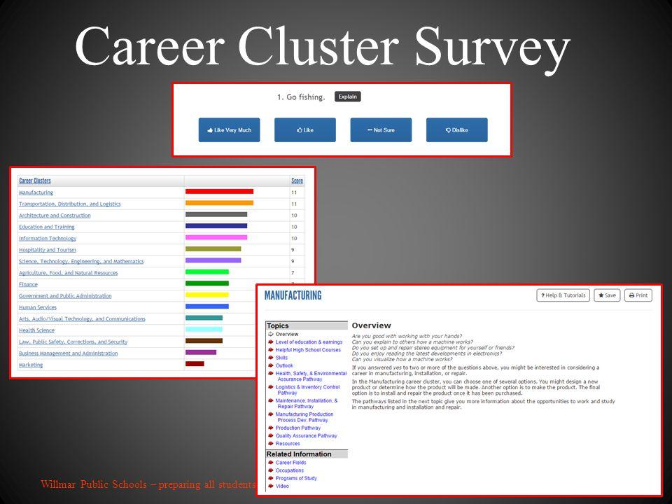 Career Cluster Survey Willmar Public Schools – preparing all students for a successful tomorrow
