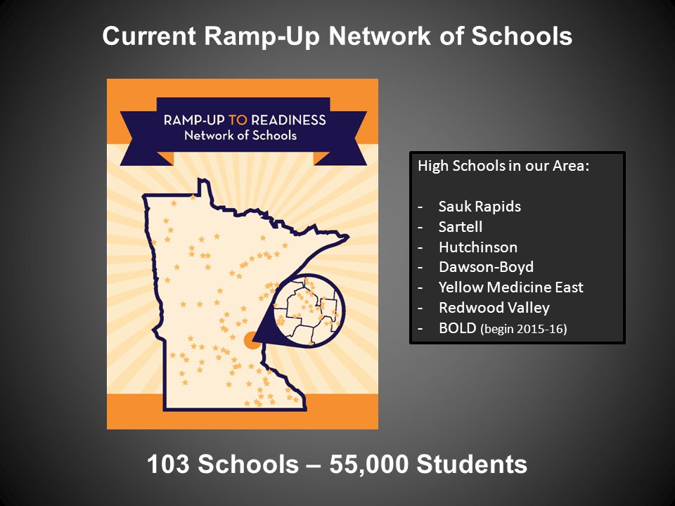 Current Ramp-Up Network of Schools 103 Schools – 55,000 Students High Schools in our Area: -Sauk Rapids -Sartell -Hutchinson -Dawson-Boyd -Yellow Medi
