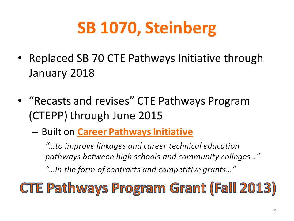 SB 1070, Steinberg 15