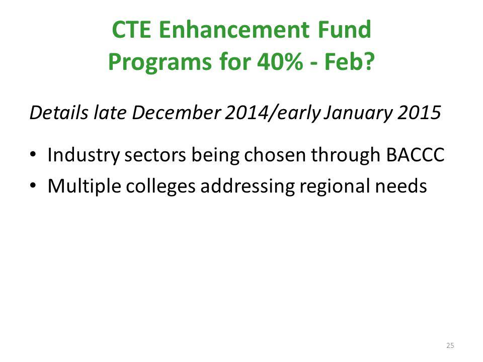 CTE Enhancement Fund Programs for 40% - Feb.