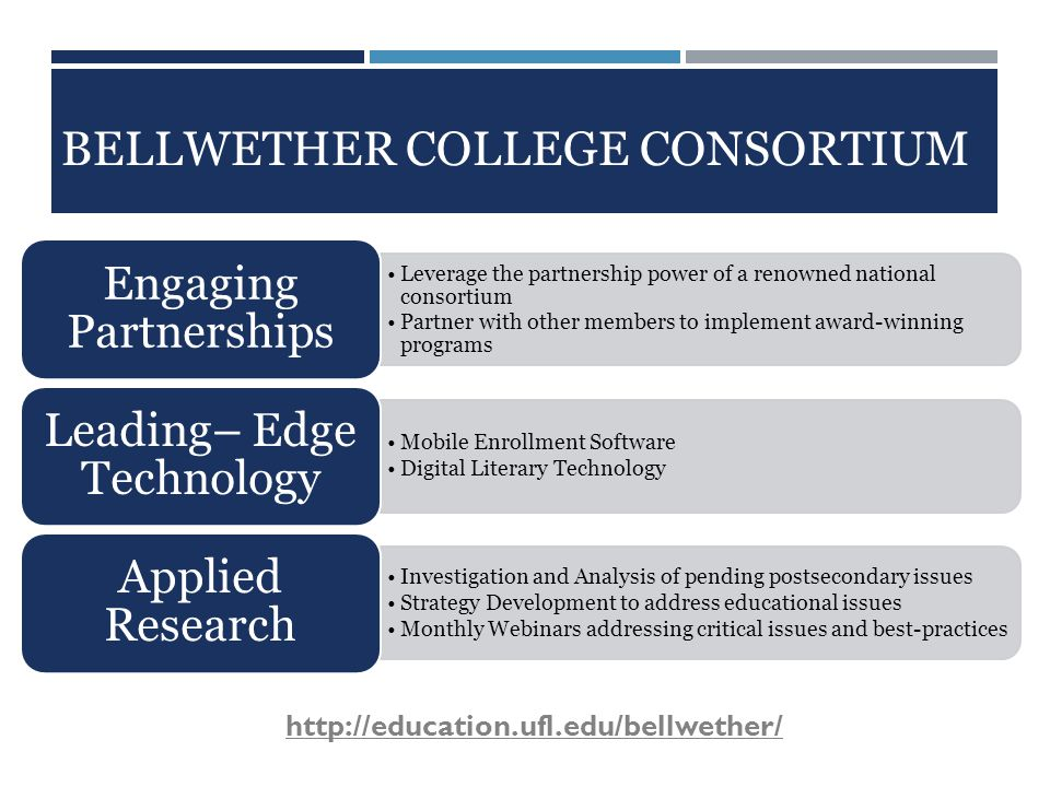 BELLWETHER COLLEGE CONSORTIUM Leverage the partnership power of a renowned national consortium Partner with other members to implement award-winning programs Engaging Partnerships Mobile Enrollment Software Digital Literary Technology Leading– Edge Technology Investigation and Analysis of pending postsecondary issues Strategy Development to address educational issues Monthly Webinars addressing critical issues and best-practices Applied Research http://education.ufl.edu/bellwether/