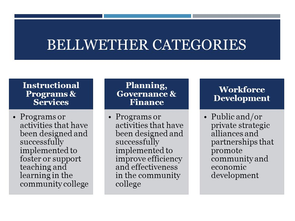 BELLWETHER CATEGORIES Instructional Programs & Services Programs or activities that have been designed and successfully implemented to foster or support teaching and learning in the community college Planning, Governance & Finance Programs or activities that have been designed and successfully implemented to improve efficiency and effectiveness in the community college Workforce Development Public and/or private strategic alliances and partnerships that promote community and economic development