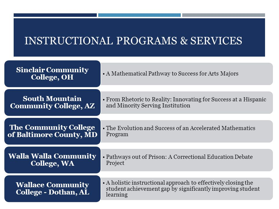 INSTRUCTIONAL PROGRAMS & SERVICES A Mathematical Pathway to Success for Arts Majors Sinclair Community College, OH From Rhetoric to Reality: Innovating for Success at a Hispanic and Minority Serving Institution South Mountain Community College, AZ The Evolution and Success of an Accelerated Mathematics Program The Community College of Baltimore County, MD Pathways out of Prison: A Correctional Education Debate Project Walla Walla Community College, WA A holistic instructional approach to effectively closing the student achievement gap by significantly improving student learning Wallace Community College - Dothan, AL