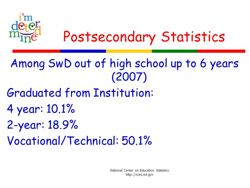 Postsecondary Statistics Among SwD out of high school up to 6 years (2007) Graduated from Institution: 4 year: 10.1% 2-year: 18.9% Vocational/Technica