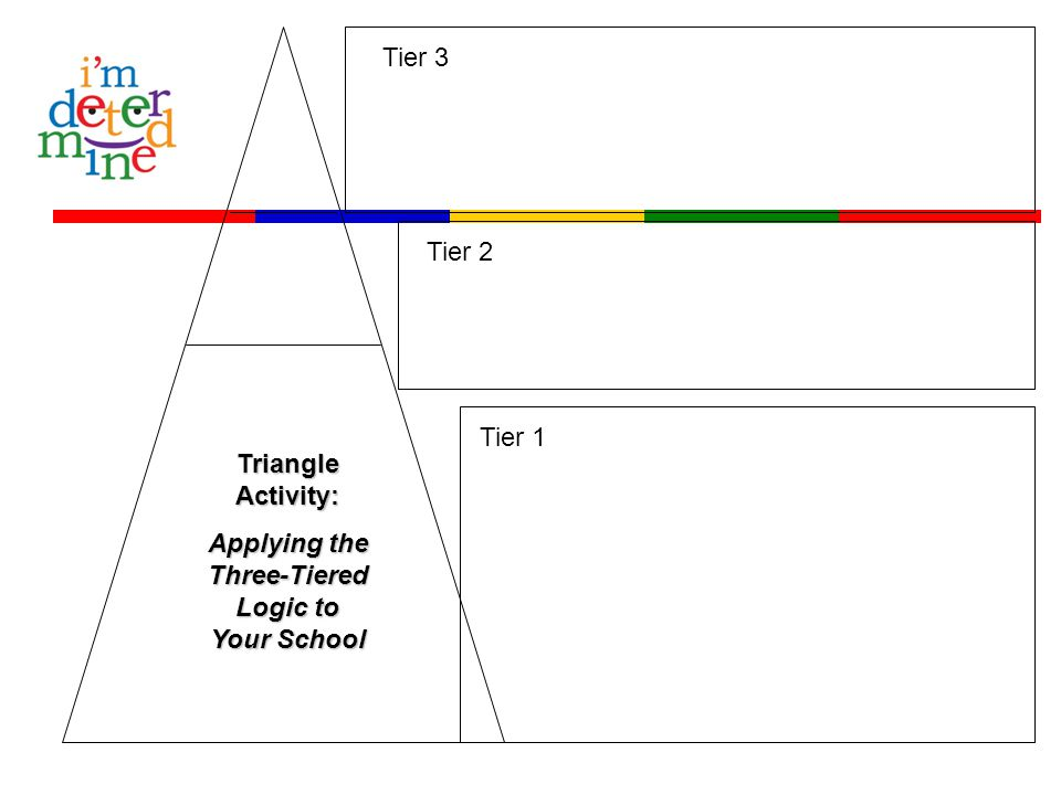 Tier 3 Tier 2 Tier 1 Triangle Activity: Applying the Three-Tiered Logic to Your School