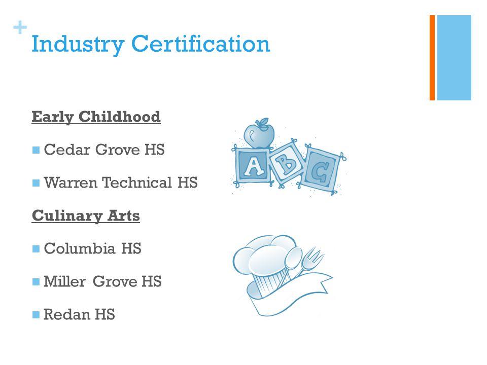 + Industry Certification Early Childhood Cedar Grove HS Warren Technical HS Culinary Arts Columbia HS Miller Grove HS Redan HS