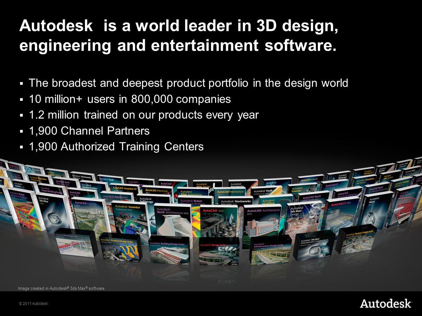 © 2011 Autodesk Autodesk is a world leader in 3D design, engineering and entertainment software.