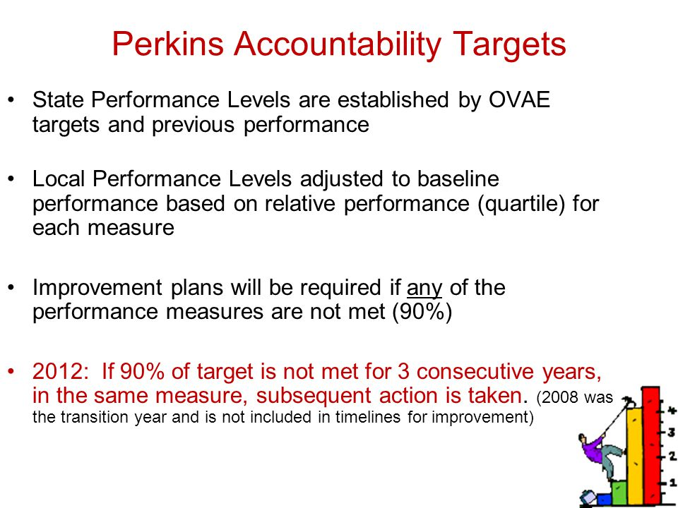 Perkins Accountability Targets State Performance Levels are established by OVAE targets and previous performance Local Performance Levels adjusted to baseline performance based on relative performance (quartile) for each measure Improvement plans will be required if any of the performance measures are not met (90%) 2012: If 90% of target is not met for 3 consecutive years, in the same measure, subsequent action is taken.