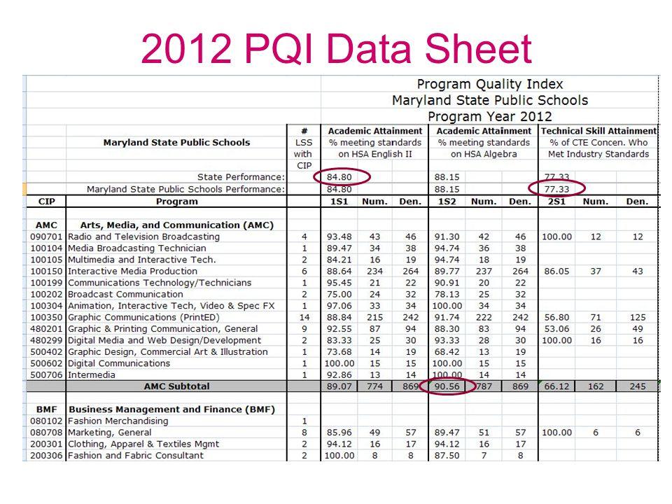 2012 PQI Data Sheet