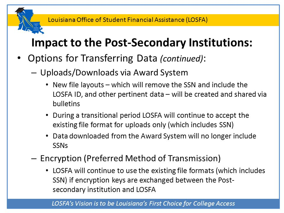 LOSFA's Vision is to be Louisiana's First Choice for College Access Louisiana Office of Student Financial Assistance (LOSFA) Impact to the Post-Second