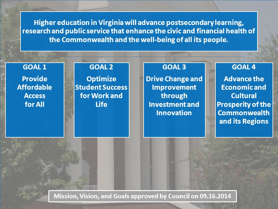 Higher education in Virginia will advance postsecondary learning, research and public service that enhance the civic and financial health of the Commonwealth and the well-being of all its people.