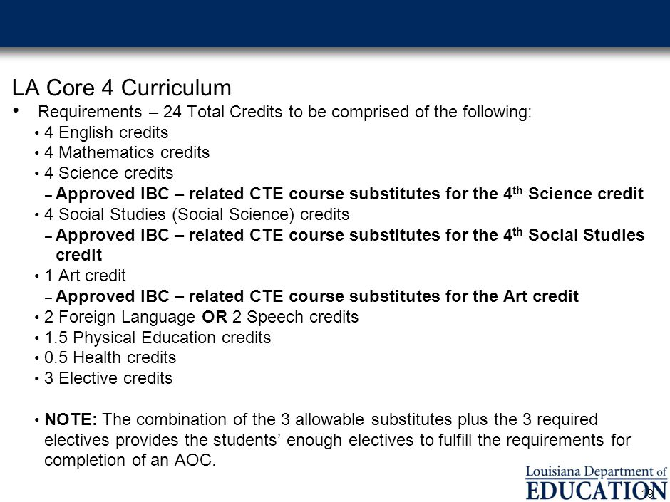 LA Core 4 Curriculum Requirements – 24 Total Credits to be comprised of the following: 4 English credits 4 Mathematics credits 4 Science credits – Approved IBC – related CTE course substitutes for the 4 th Science credit 4 Social Studies (Social Science) credits – Approved IBC – related CTE course substitutes for the 4 th Social Studies credit 1 Art credit – Approved IBC – related CTE course substitutes for the Art credit 2 Foreign Language OR 2 Speech credits 1.5 Physical Education credits 0.5 Health credits 3 Elective credits NOTE: The combination of the 3 allowable substitutes plus the 3 required electives provides the students' enough electives to fulfill the requirements for completion of an AOC.
