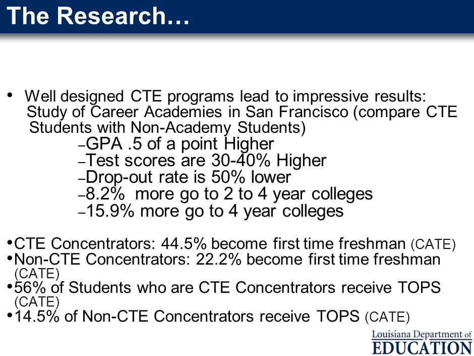 The Research… Well designed CTE programs lead to impressive results: Study of Career Academies in San Francisco (compare CTE Students with Non-Academy Students) – GPA.5 of a point Higher – Test scores are 30-40% Higher – Drop-out rate is 50% lower – 8.2% more go to 2 to 4 year colleges – 15.9% more go to 4 year colleges CTE Concentrators: 44.5% become first time freshman (CATE) Non-CTE Concentrators: 22.2% become first time freshman (CATE) 56% of Students who are CTE Concentrators receive TOPS (CATE) 14.5% of Non-CTE Concentrators receive TOPS (CATE)