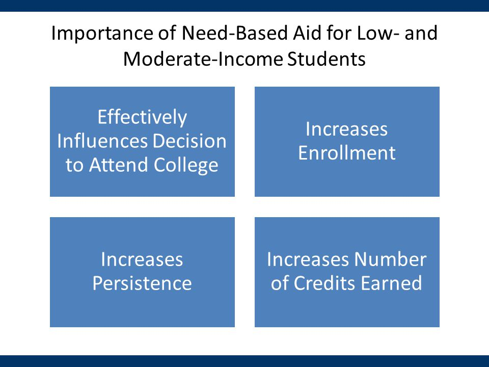 Importance of Need-Based Aid for Low- and Moderate-Income Students Effectively Influences Decision to Attend College Increases Enrollment Increases Pe