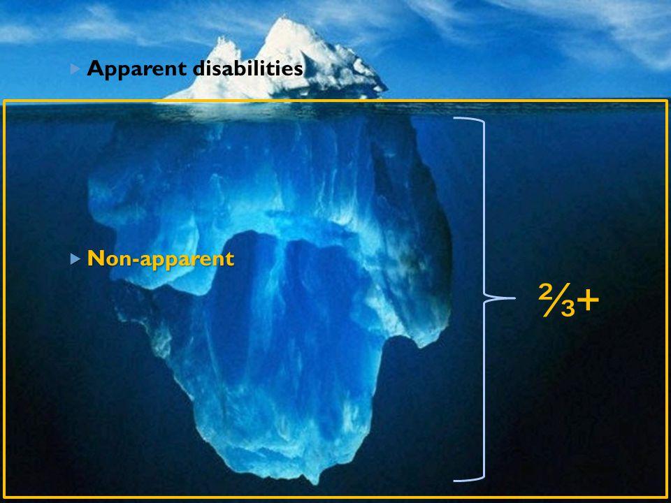   Apparent disabilities  Non-apparent ⅔+⅔+