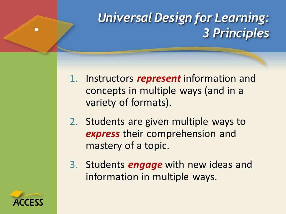 Universal Design for Learning: 3 Principles 1.Instructors represent information and concepts in multiple ways (and in a variety of formats). 2.Student